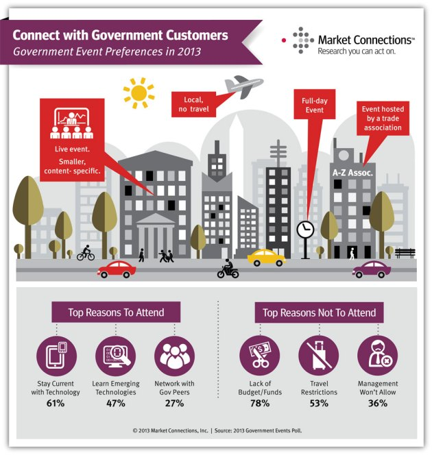 Government_Events_for_Contractors