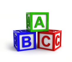 Marketing ABC's