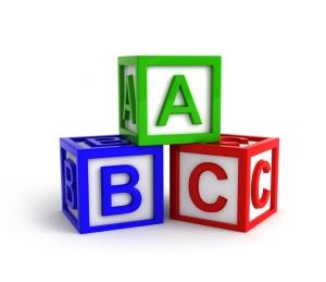 Marketing ABC's